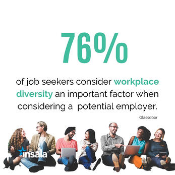 statistic: 76% of job seekers consider workplace diversity important when considering a potential employer