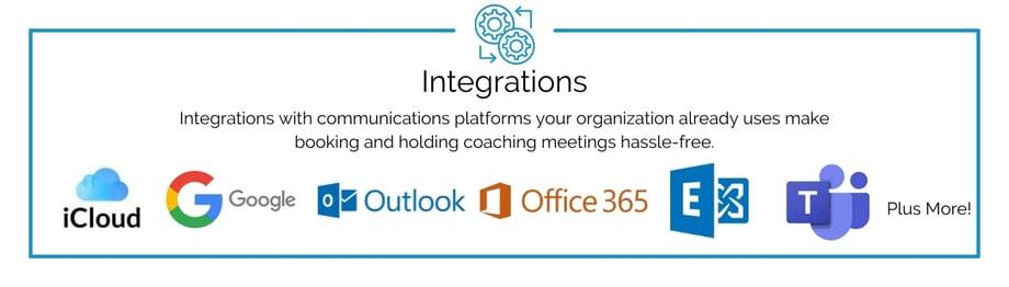 Integrations Graphic