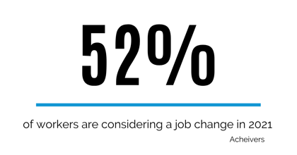 percentage of expected job change for 2021
