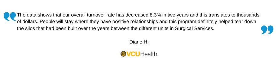 The data shows that our overall turnover rate has decreased 8.3% in two years and this translates to thousands of dollars. People will stay where they have positive relationships and this program definitely helped te (2)